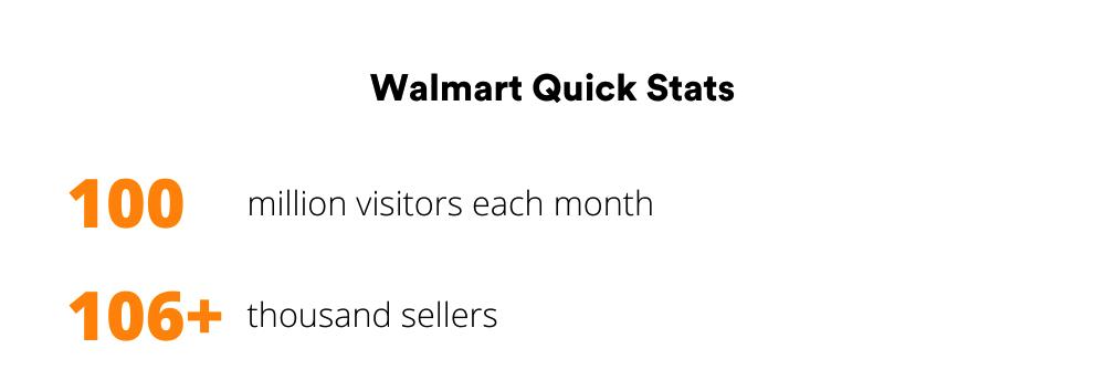 Walmart quick statistics