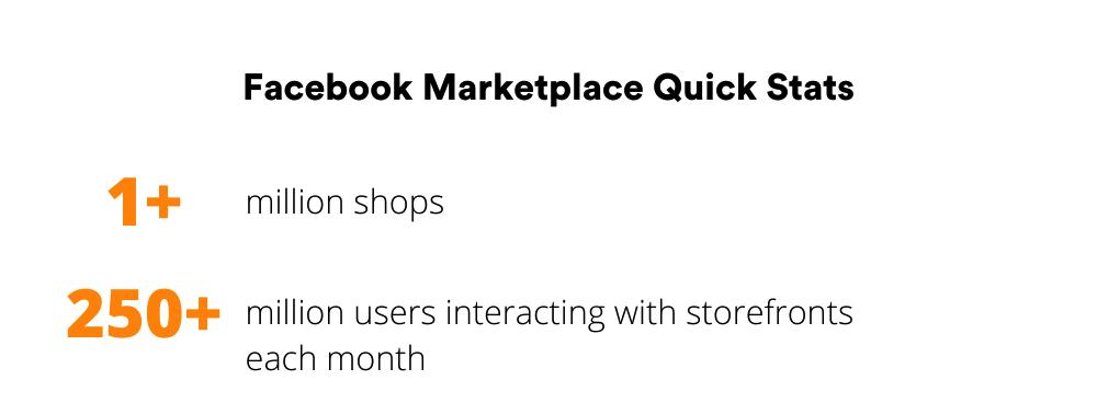 Facebook Marketplace quick statistics