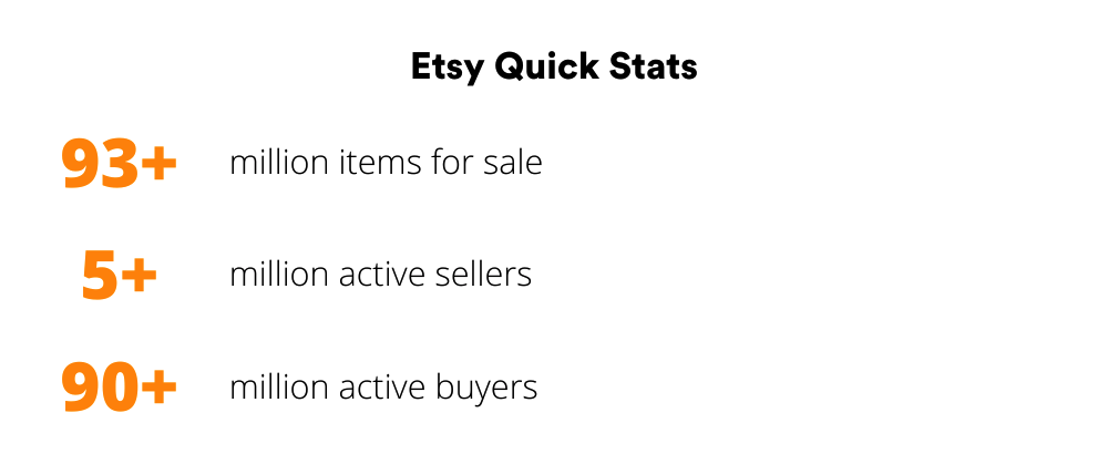 Etsy quick statistics
