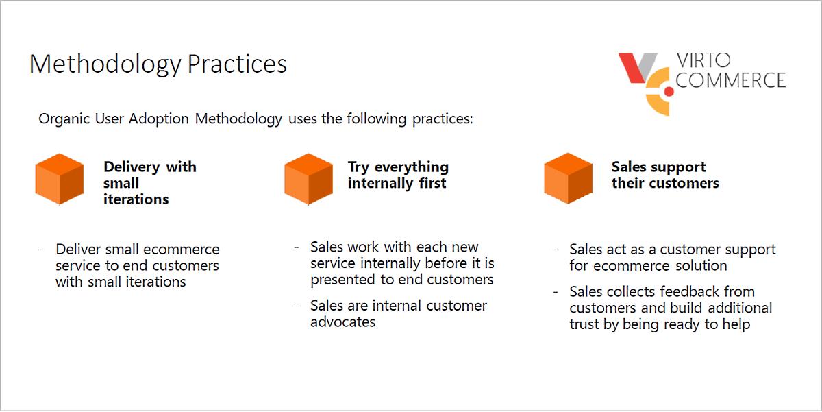 methodology practices