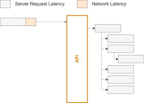 XAPI-API part 2