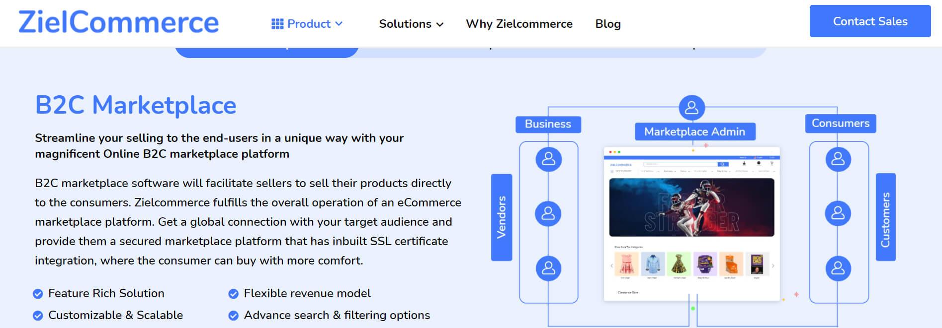 Zielcommerce Ready-To-Go Multi Vendor eCommerce Marketplace Platform