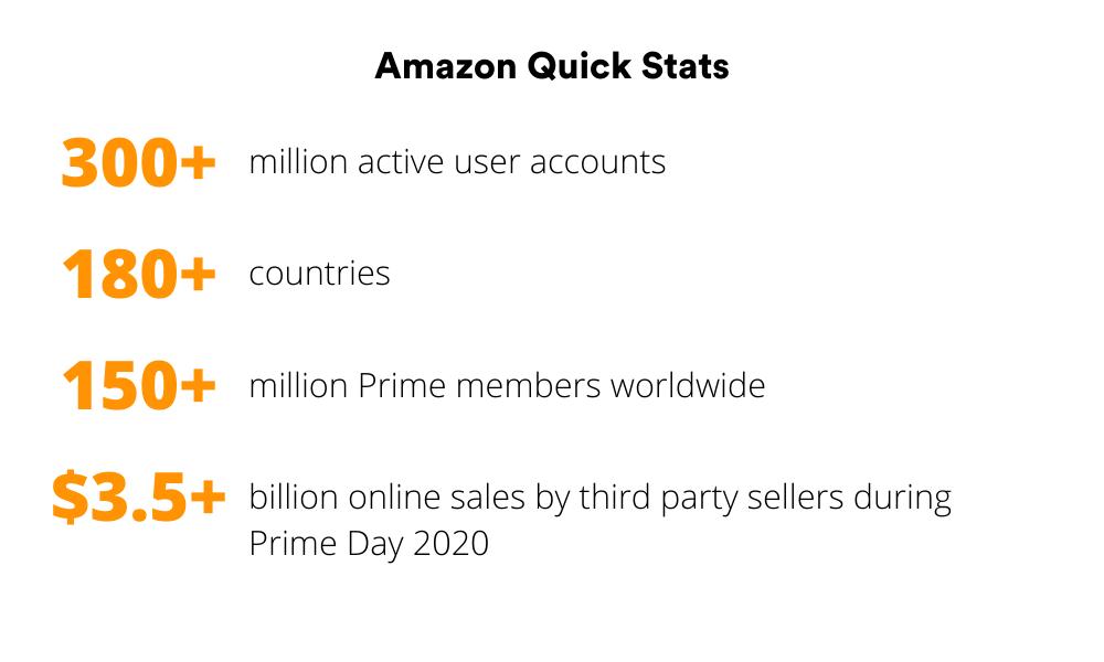 amazon quick statistics