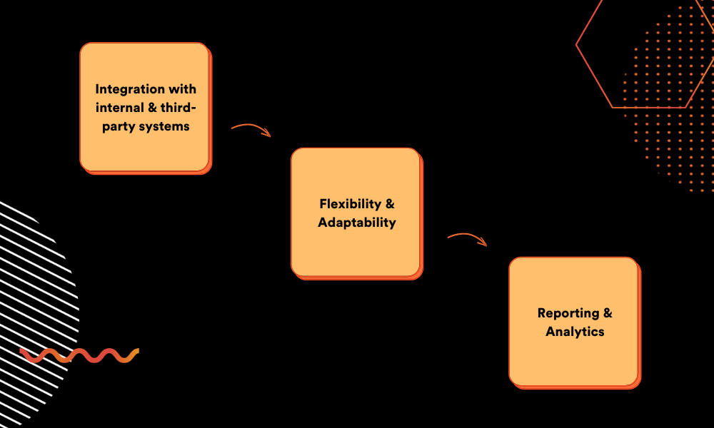 Fig. 2: QMS main selection criteria