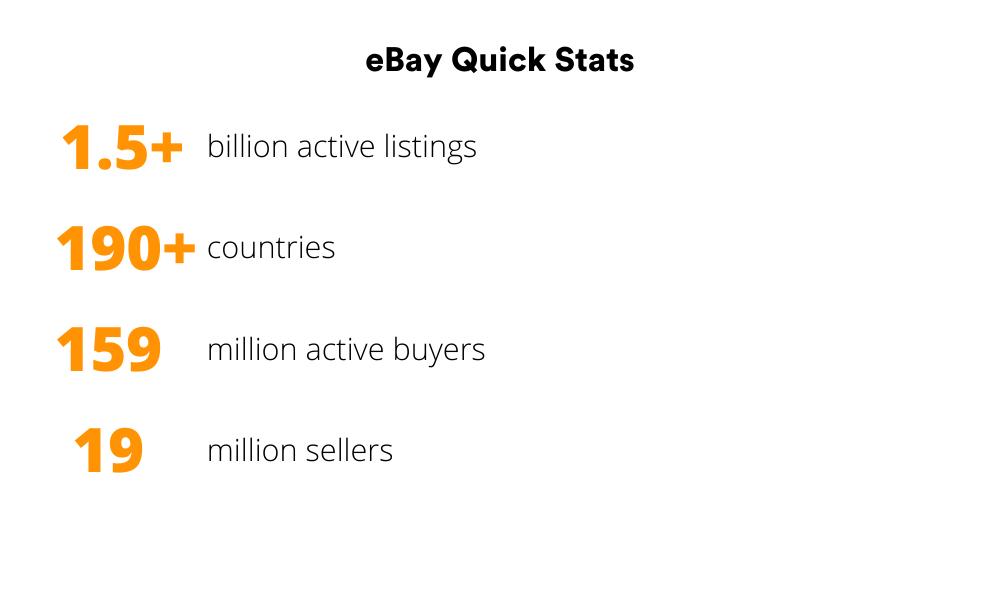 eBay quick statistics